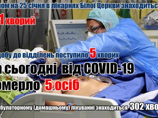 Від COVID-19 померло ще 5 осіб (25 січня)