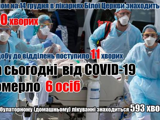 Від COVID-19 померло ще 6 осіб.