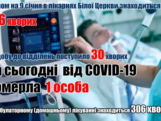 Від COVID-19 померла 1 людина (9 січня)