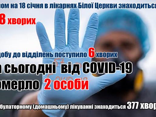 Від COVID-19 померло ще 2 особи (18 січня)