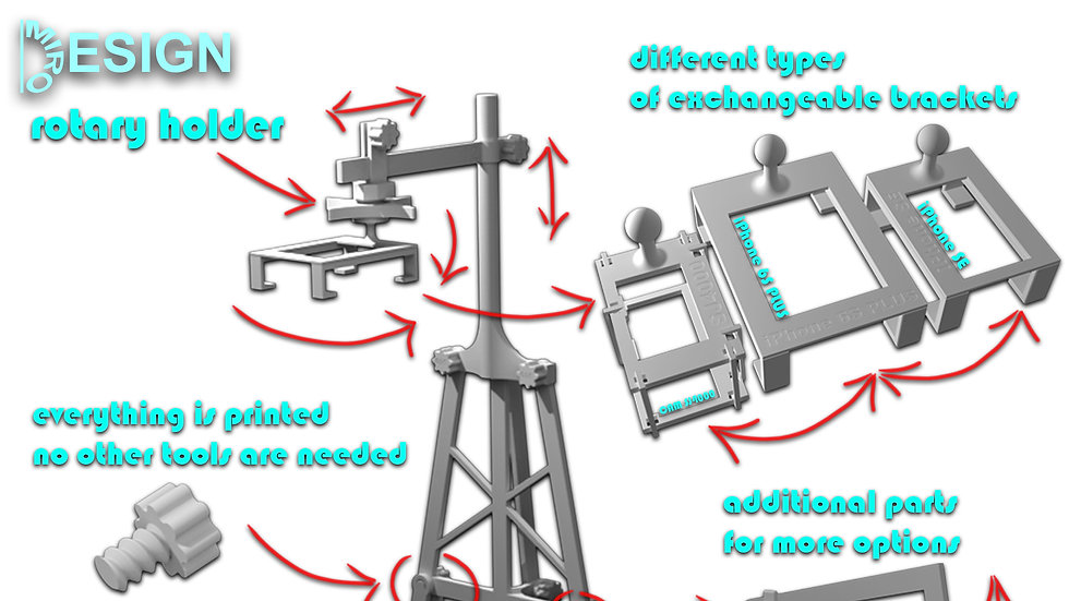 Multifunction Stand