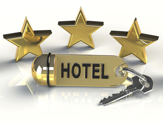 How Hotel Rates Are Directly Impacted by Hotel Guest Reviews