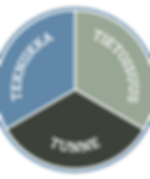 tekniikka-tietoisuus-tunne-300x241.png