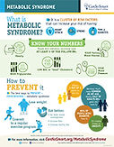 Metabolic Syndrome Graphic