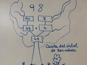 ABN: Por unas Matemáticas Sencillas, Naturales y Divertidas