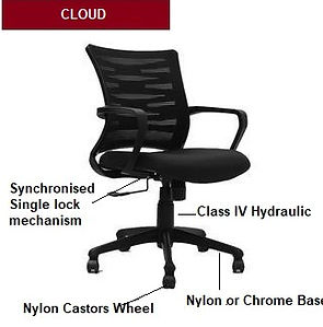 Cloud Office Chair by Innodesk. Budget office chair