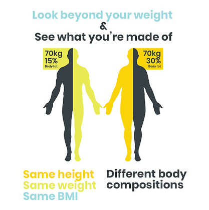 body comp.jpg
