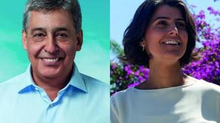 ELEIÇÃO À PREFEITURA DE PORTO ALEGRE: PESQUISA CONFIRMA CRESCIMENTO DE MANUELA E QUEDA DE MELO