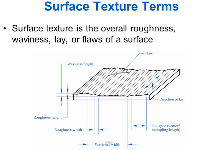 Surface texture is the overall roughness waviness, lay, or flaws of surface