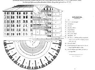 Panopticon de Jeremy Bentham - Acoustique
