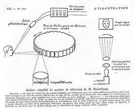 Barthelemy Schema L'illustration mars 19