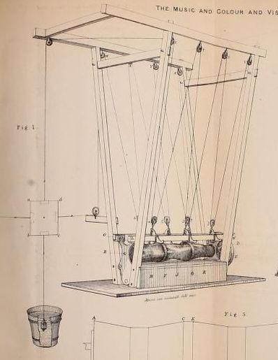 appareil perry 1878.JPG