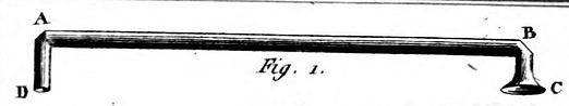 guyot 1786.JPG