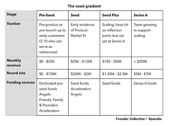 SeedGradient.png