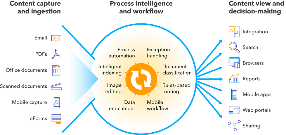 DocuWare overview.png
