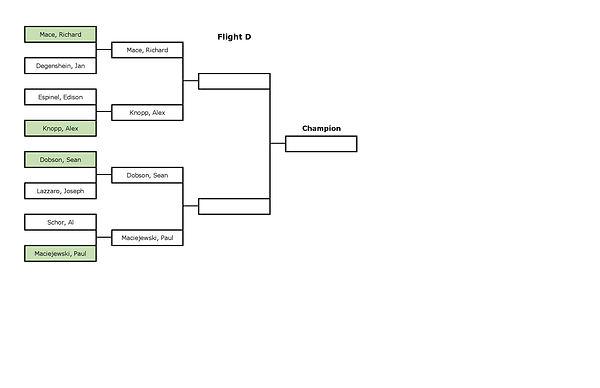 Club Championship Flight D-page-001 (1).jpg