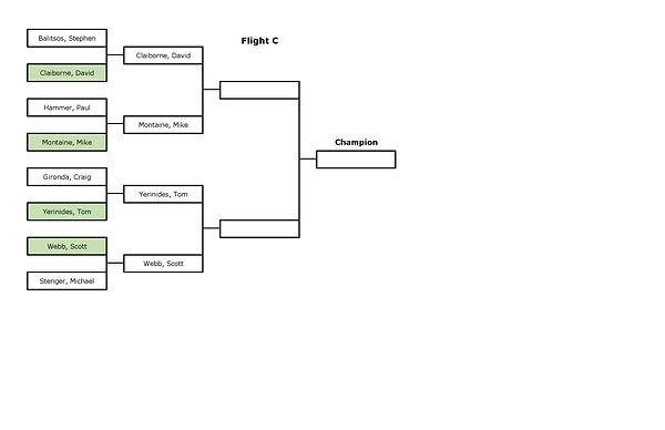 Club Championship Flight C-page-001 (1).jpg