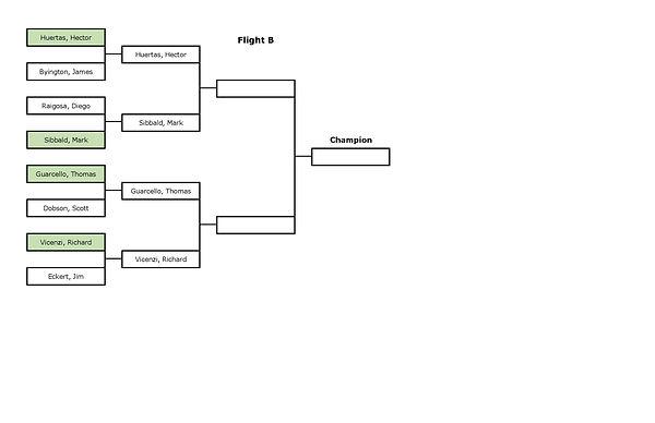 Club Championship Flight B-page-001 (1).jpg