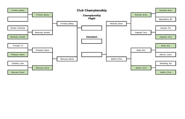 Club Championship Championship Flight-page-001 (3).jpg