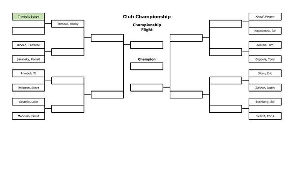 Club Championship Championship Flight-page-001 (1).jpg