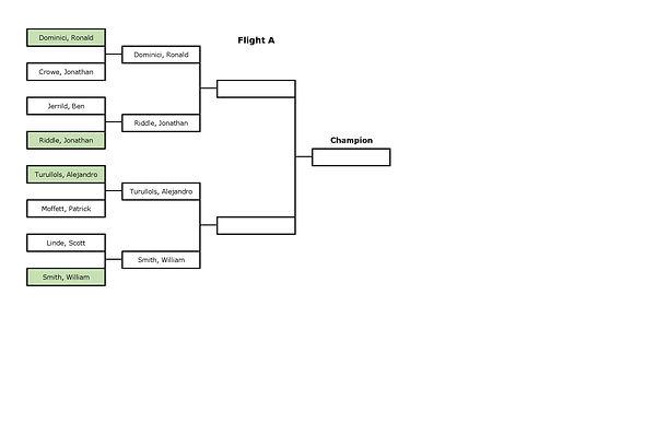 Club Championship Flight A-page-001 (2).jpg