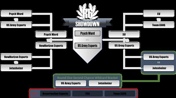 R6 Tournament Bracket