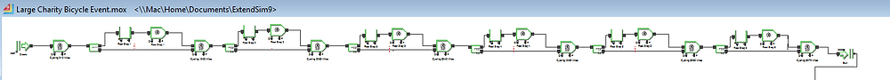 BikeMS ExtenSim Diagram