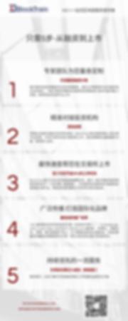 5 Steps Final Edits.png