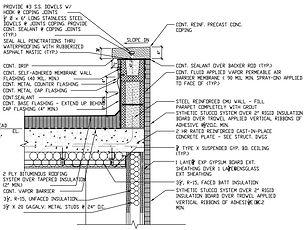 Plan Detail