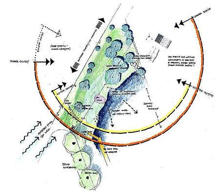 Site Planning Design