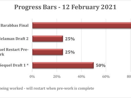 Progress Update - February 12, 2021