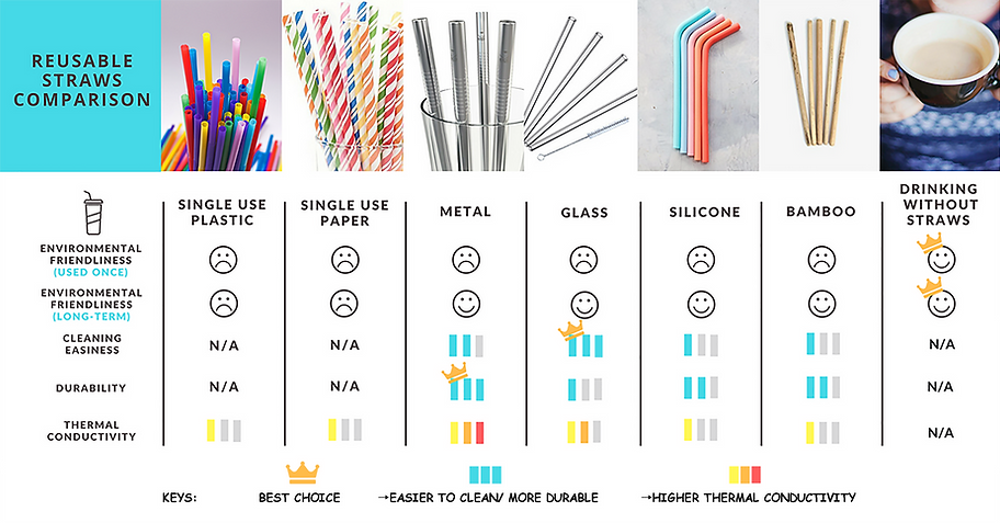 straw comparison (with keys).png
