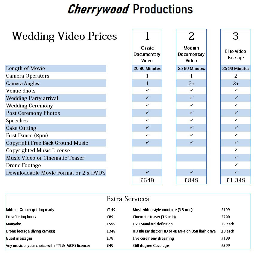 cherrywood video price list 2020 rev2.jp