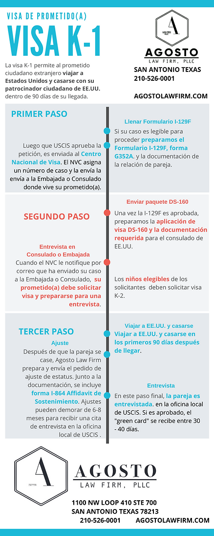 Agosto_Infographic_VisaK1.png