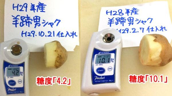 村井肉店のコロッケがおいしいわけは…
