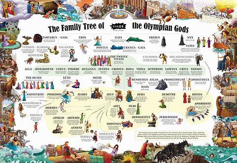 Discover Greek Mythology Educational Wall Chart