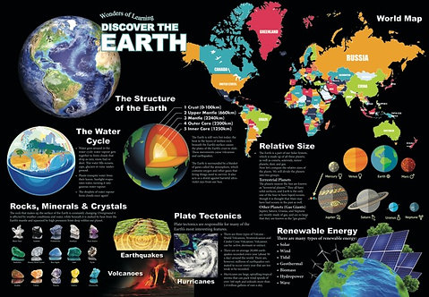 Discover the Earth Educational Wall chart