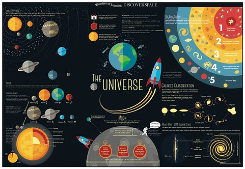 Discover Space Educational Wall Chart