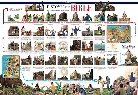 Discover the Bible Educational Wall Chart
