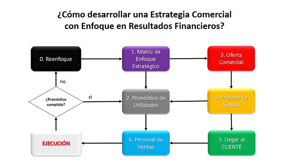 CF Diagrama.png