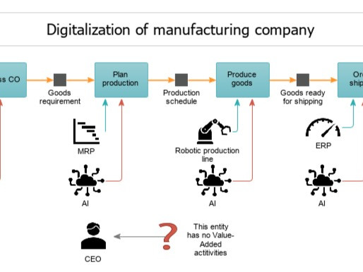 Miks väikesed ja keskmised ettevõtted jäävad digitaliseerimises teistest maha?