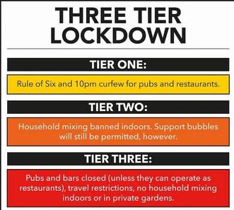 Tier 3 lockdown