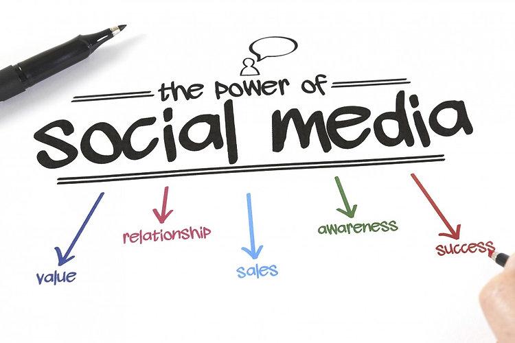 Social-Media-Marketing-1030x687.jpg