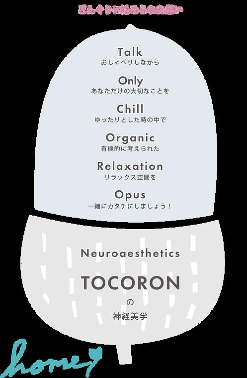 TOCORONの想い イラスト - コピー.png
