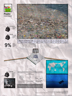 03 - waste material