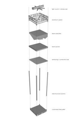 pull apart diagram