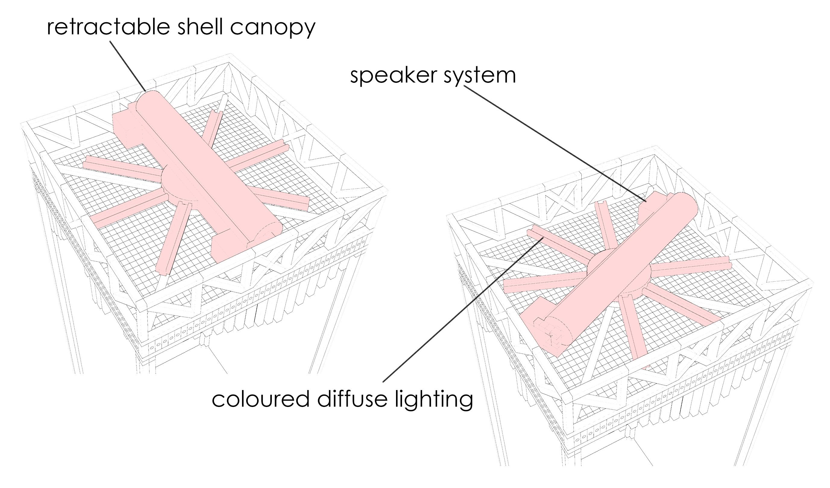 canopy axel