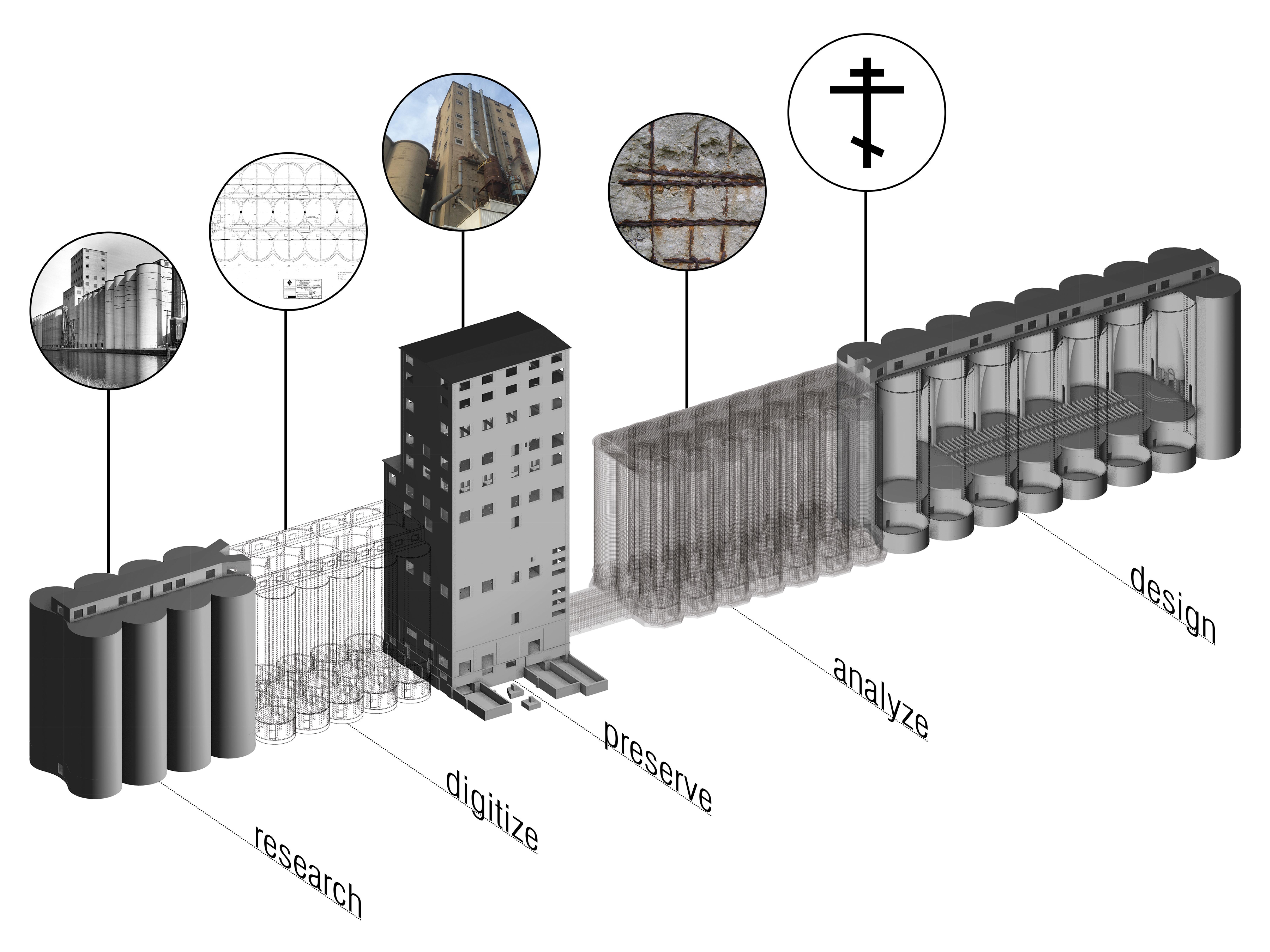 Thesis Schematic Diagram