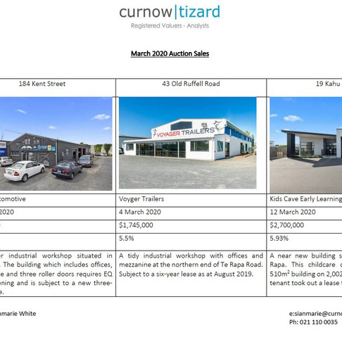 Auctions and Covid-19 - March 2020