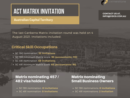 ACT Matrix Invitation